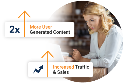 Shopper Approved Q&A  - 2x more user generated content & Increased traffic and Sales